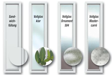 Füllungen für Seitenteile und Oberlichter für Alutüren der Serie A600S2